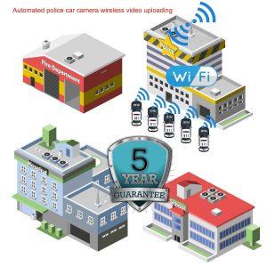 Police Car Camera video wireless uploading